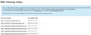 Новая версия карты Google XML Sitemaps