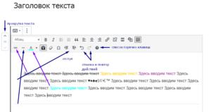 Добавить и редактировать запись в WordPress