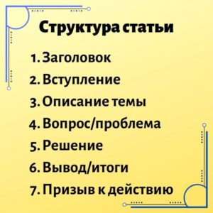 Структура статьи для блога - памятка