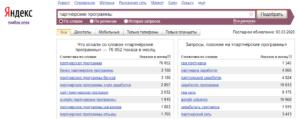 Как поможет сервис Wordstat Яндекс при выборе тематики для блога