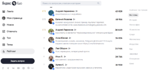 Рейтинг в Yandex Q