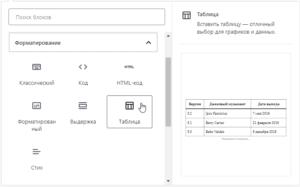 Форматирование - редактор блоков в Вордпресс