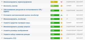 GTmetrix - программа для владельцев сайтов