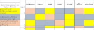 Шаблон контент-плана для ведения группы в социальных сетях