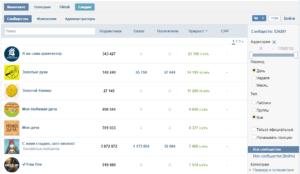 Как заработать на группах ВКонтакте, не создавая своего паблика