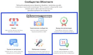 Типы сообществ ВКонтакте - отличия. Какое сообщество выбрать?